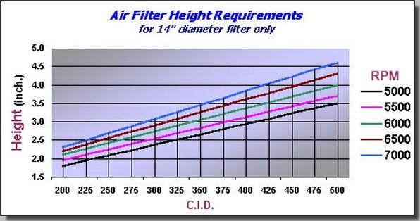 About ram air box